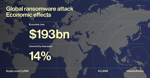 cyber-pandemic