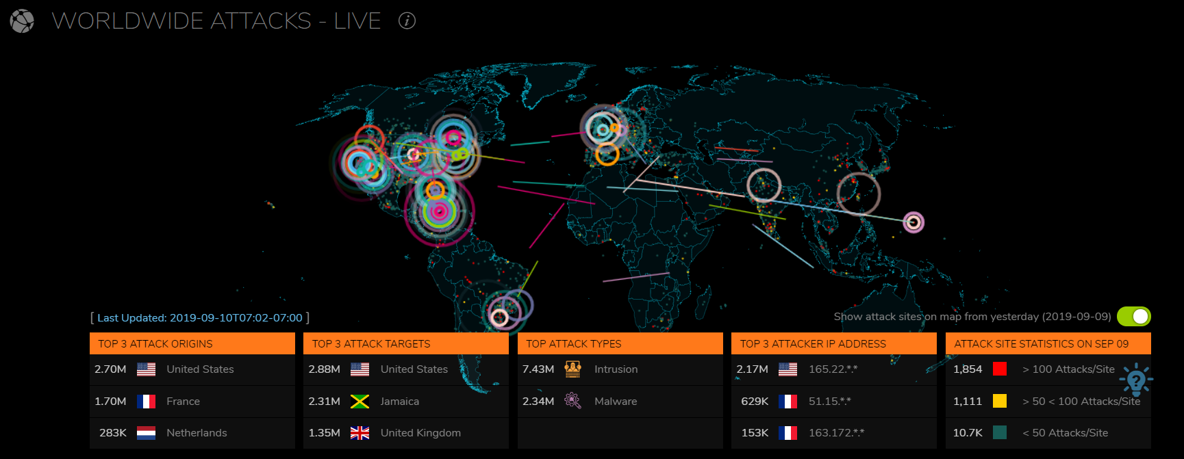 live-cyber-attack-map-sonicwall